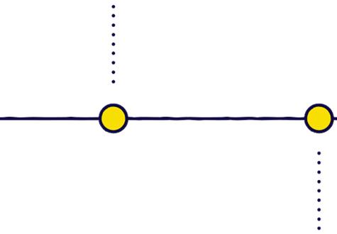 SenSen Networks History